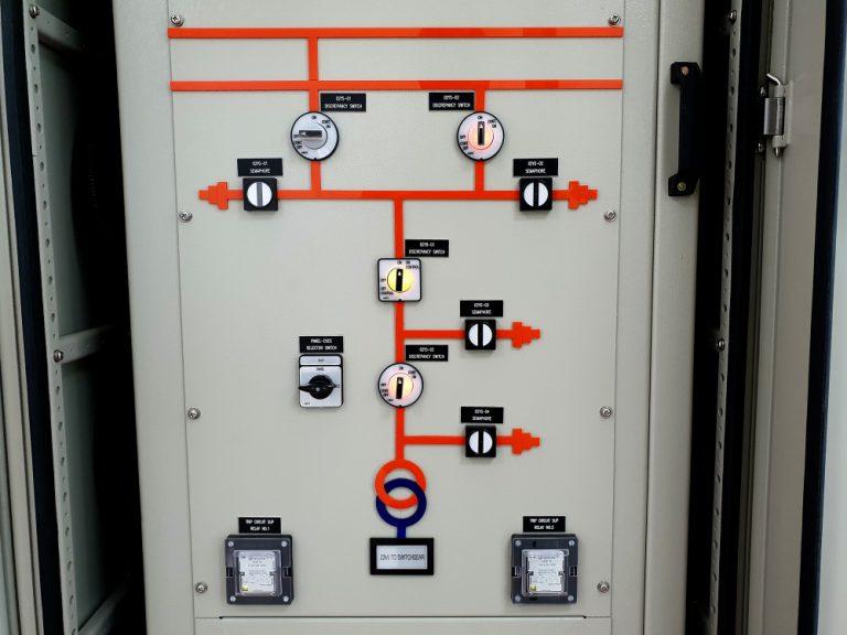 การตรวจสอบระบบไฟฟ้าและ การ PM ระบบไฟฟ้าประจำปี คืออะไร